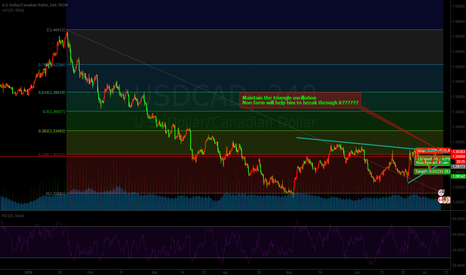 USDCAD: USDCAD:Maintain the triangle oscillation Non farm will help