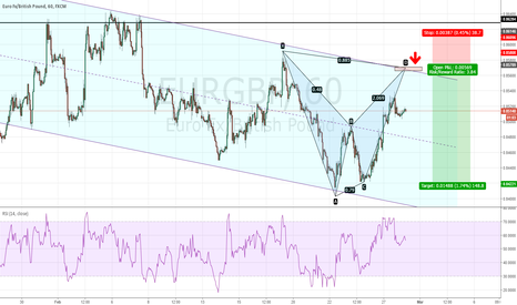 EURGBP: EURGBP - Bearish Bat completion at top of channel