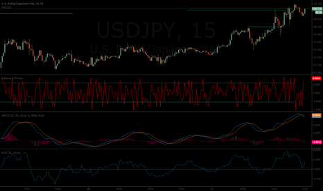 USDJPY: long tight sl