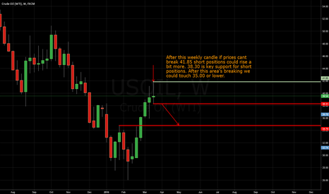 USOIL: Crude OIL - Weekly Chart Outlook - Eray Ergün