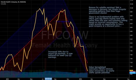 FHCO: FHCO, a misunderstood micro-cap opportunity