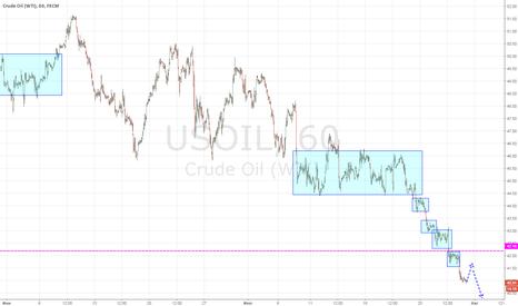 USOIL: Нефть шорт.