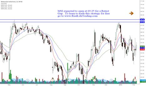 MSI: MSI Day Trade Retest Gap (Feb9,2015)