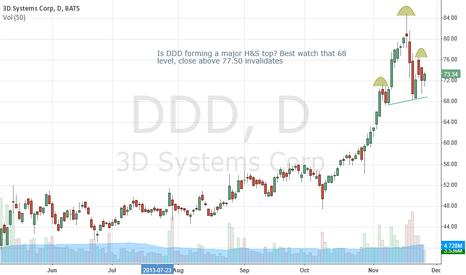 DDD: DDD H&S?