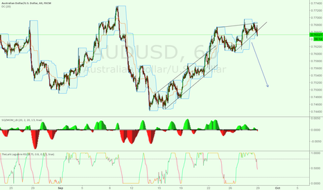 AUDUSD: audusd broke out from trangle formation