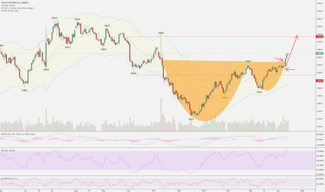 GC1!: CnH on the daily