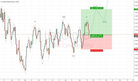 USDCAD: Long USDCAD Elliot Wave