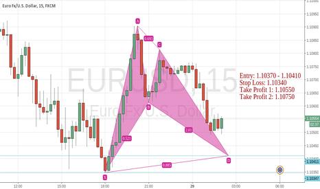 EURUSD: Potential Bat pattern on EURUSD 15 min charts (Newbie Alert)
