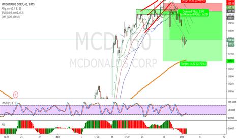 MCD: MCD