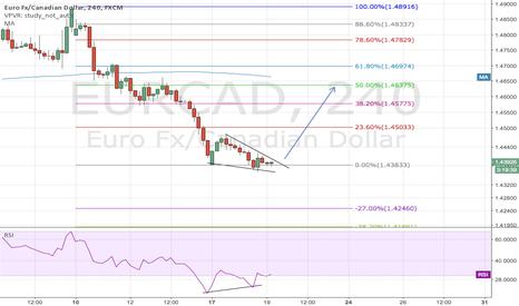 EURCAD: EurCad long on break