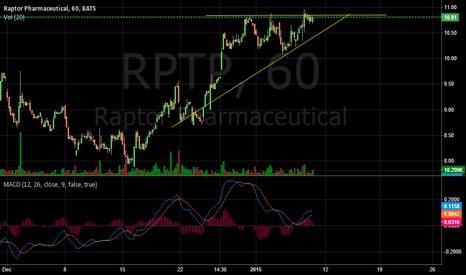 RPTP: amazing stock