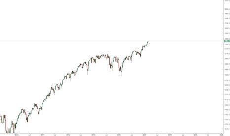 SPX: S&P 500 LONG