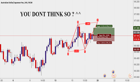 AUDJPY: AUD JPY * ABCD PATTERN (LONG FOR +22P)