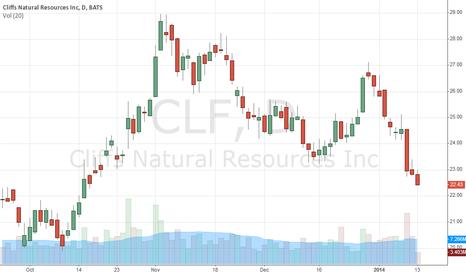 CLF: CLF