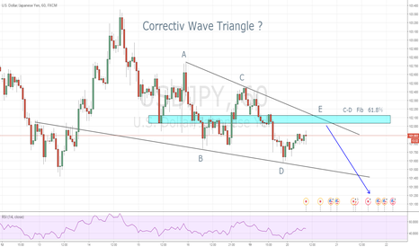 USDJPY: Correctiv Wave Triangle ?