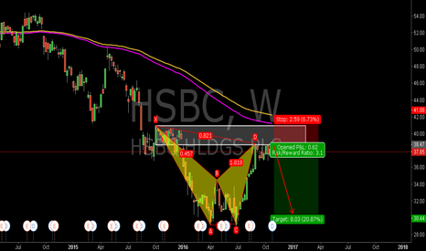 HSBC: HSBC:The Completed Bat Pattern