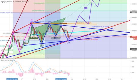 DGBBTC: DGB/BTC  Symmetrical Triangle Inside Ascending Triangle