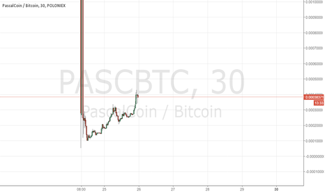 PASCBTC: altcoins are so back, buy the next polo add before everyone else