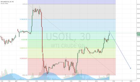 USOIL: WTI OIL fib 68.1 short