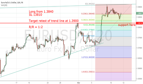 EURUSD: EUR/USD Scalp long