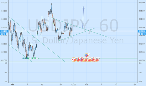 USDJPY: uj in the big triangle, long uj if it break above triangle