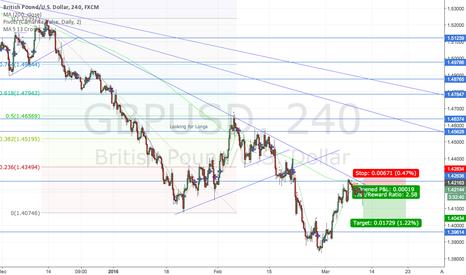 GBPUSD: GBPUSD Trendline resistance