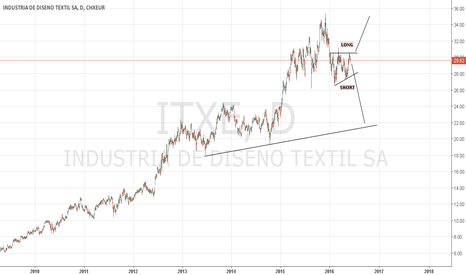 ITX: INDTEX