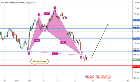 USDJPY: USD/JPY :Strong buying opportunity