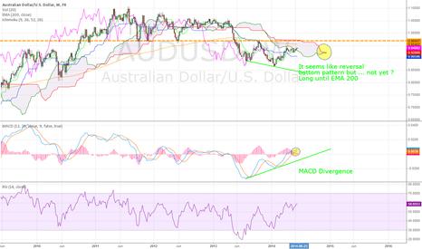 AUDUSD: AUDUSD Weekly (24/2014) Chart Technical Analysis