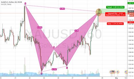 XAUUSD: XAUUSD bat pattern short