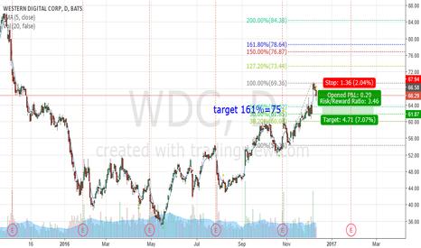 WDC: wdc