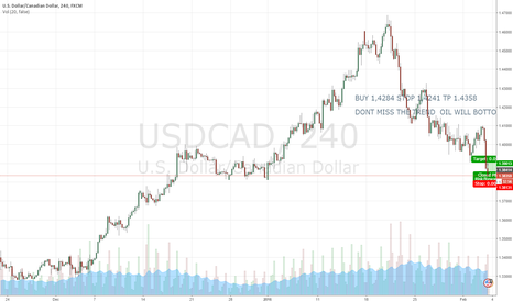 USDCAD: LONG USDCAD pull back before NPF and CAD data Friday