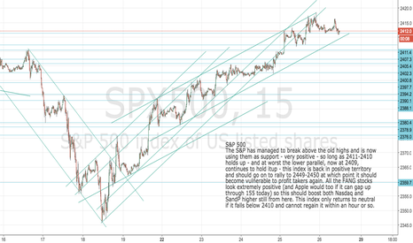 SPX500: S&P 500: Positive whilst above 2409: Target 2449