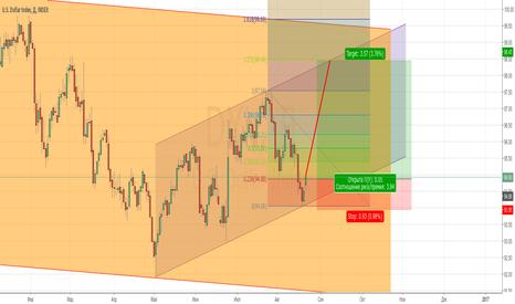 DXY: Индекс доллара - покупка.
