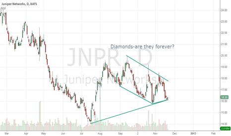 JNPR: $JNPR Diamond