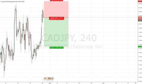 CADJPY:  Short (Now)