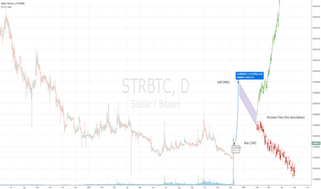 STRBTC: Let's Start The Remittance Party!
