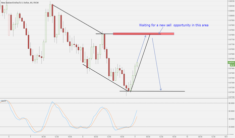 NZDUSD:   Waiting for a new sell  opportunity in this area