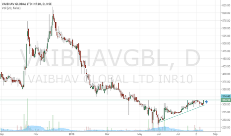VAIBHAVGBL: VAIBHAV GLOBAL