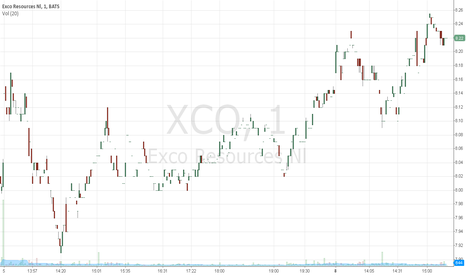 XCO: $1 Billion Acquisition