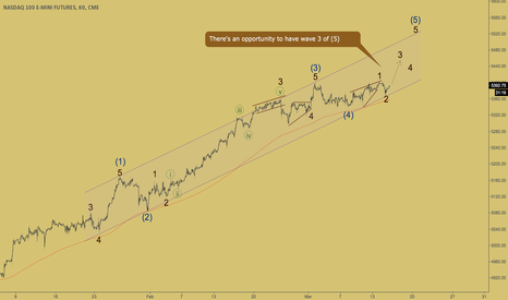NQ1!: NASDAQ - third wave