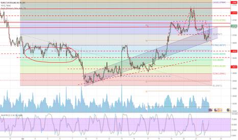 EURUSD: Long term trend line still valid.Bulls are Powerful.