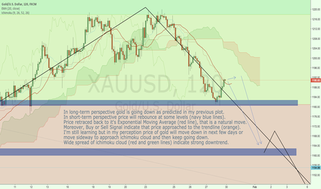 XAUUSD: Gold is 'Always on my mind' - E.Presley