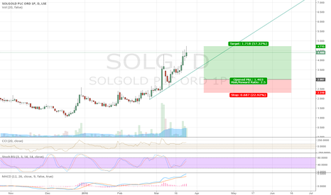 SOLG: Potential move down to shake weak holders and move up