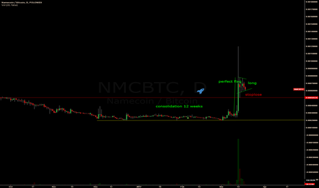 NMCBTC: nmc shoot up