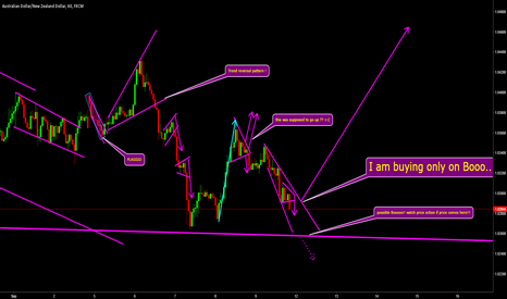 AUDNZD: Possible Long entry on Breakout! Good risk reward ratio !!
