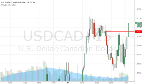 USDCAD: usd/cad выше