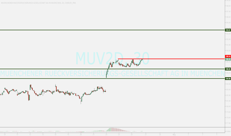 MUV2: MUV...witing for breakout