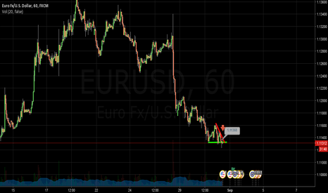 EURUSD: Eurusd Short On Pullback