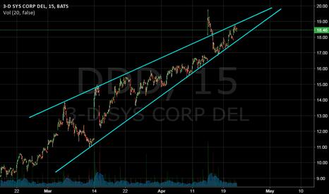 DDD: Rising Wedge